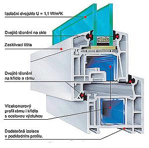 Plastová okna eshop